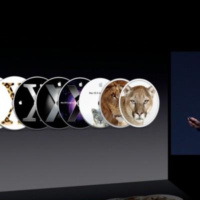Еволюція Mac OS