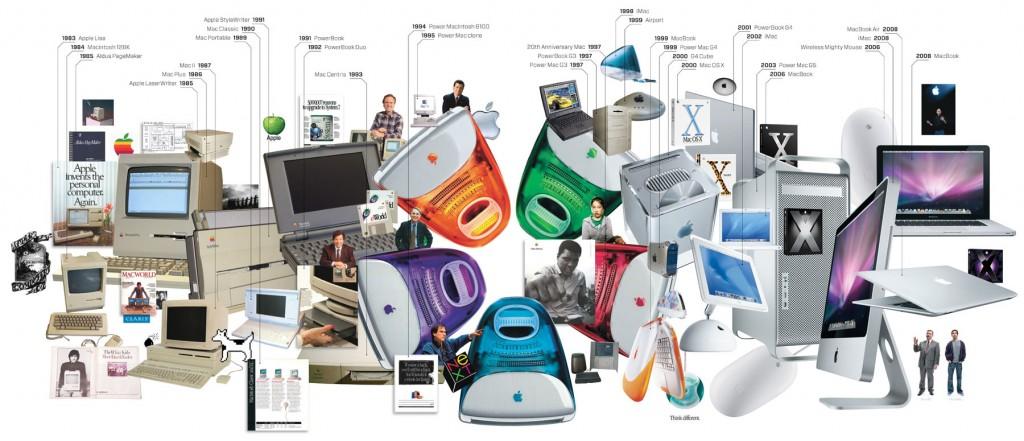 Еволюція комп'ютерів Apple Macintosh
