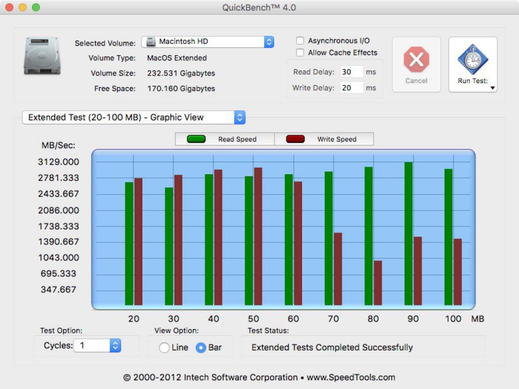 Швидкість SSD MacBook Pro