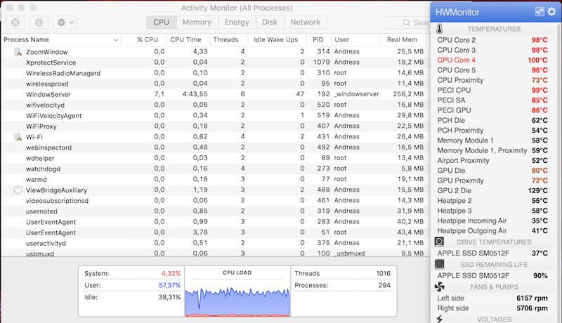 Троттлинг процессора на Mac