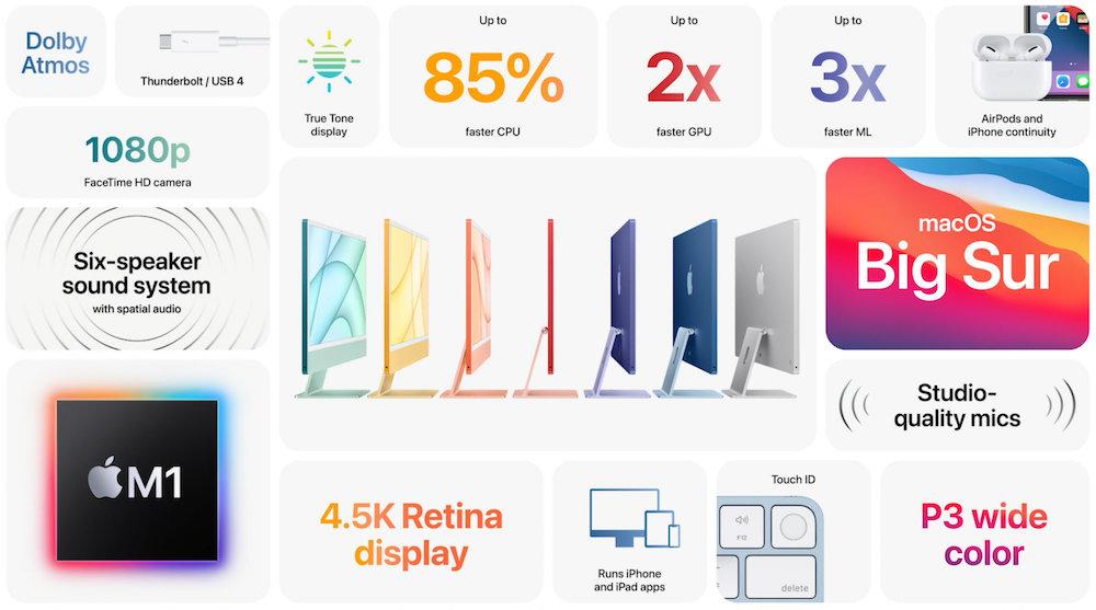 огляд iMac 24 M1 (2021)